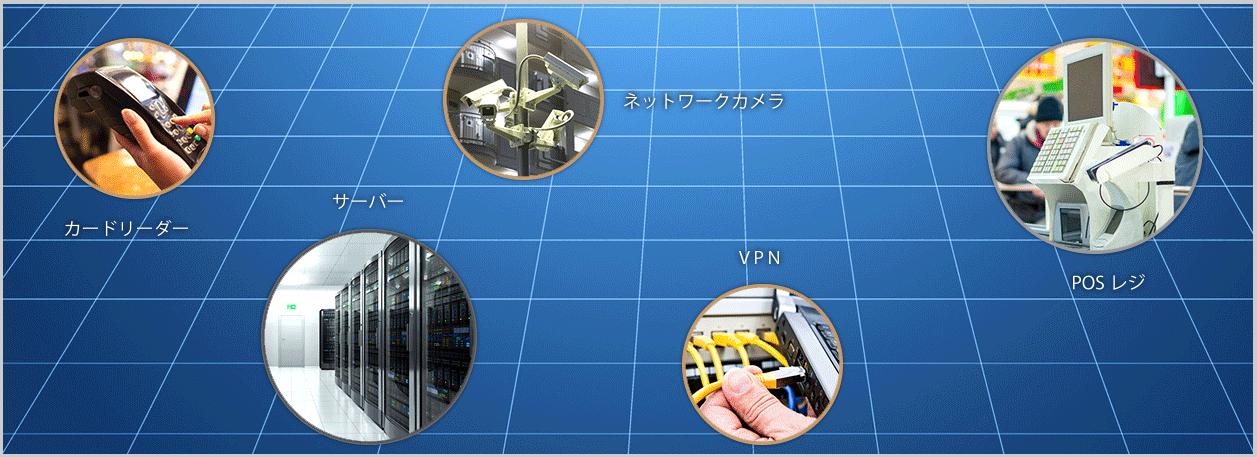 ポスレジ・防犯カメラ・各種サーバーの構築など